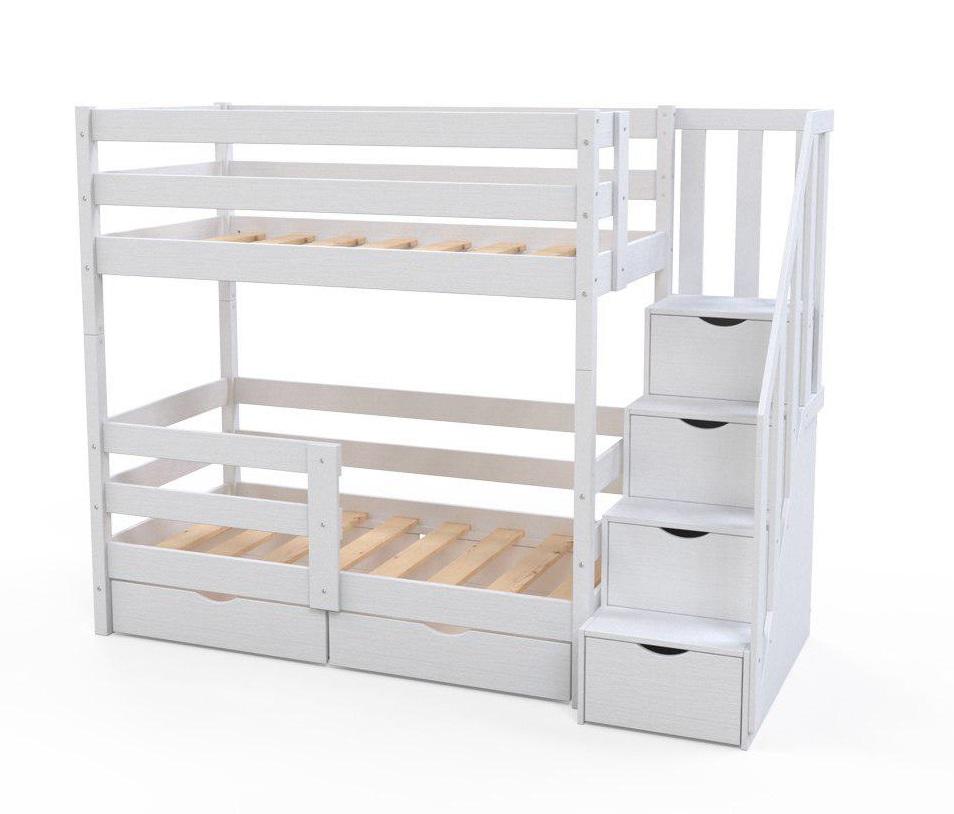 Выбор кровати для детской